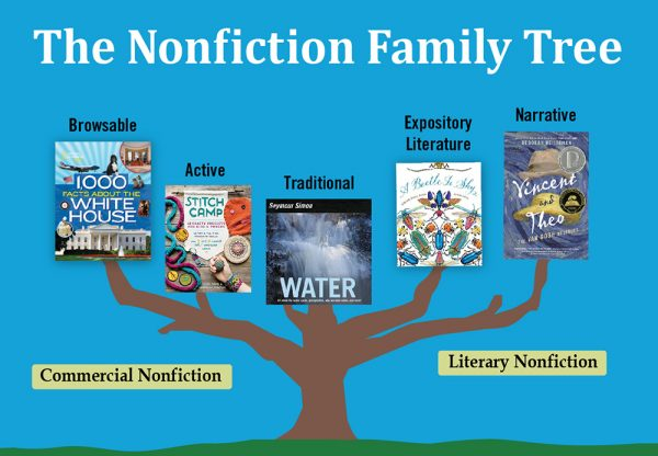 How to Help Young Readers Enjoy Nonfiction This Summer