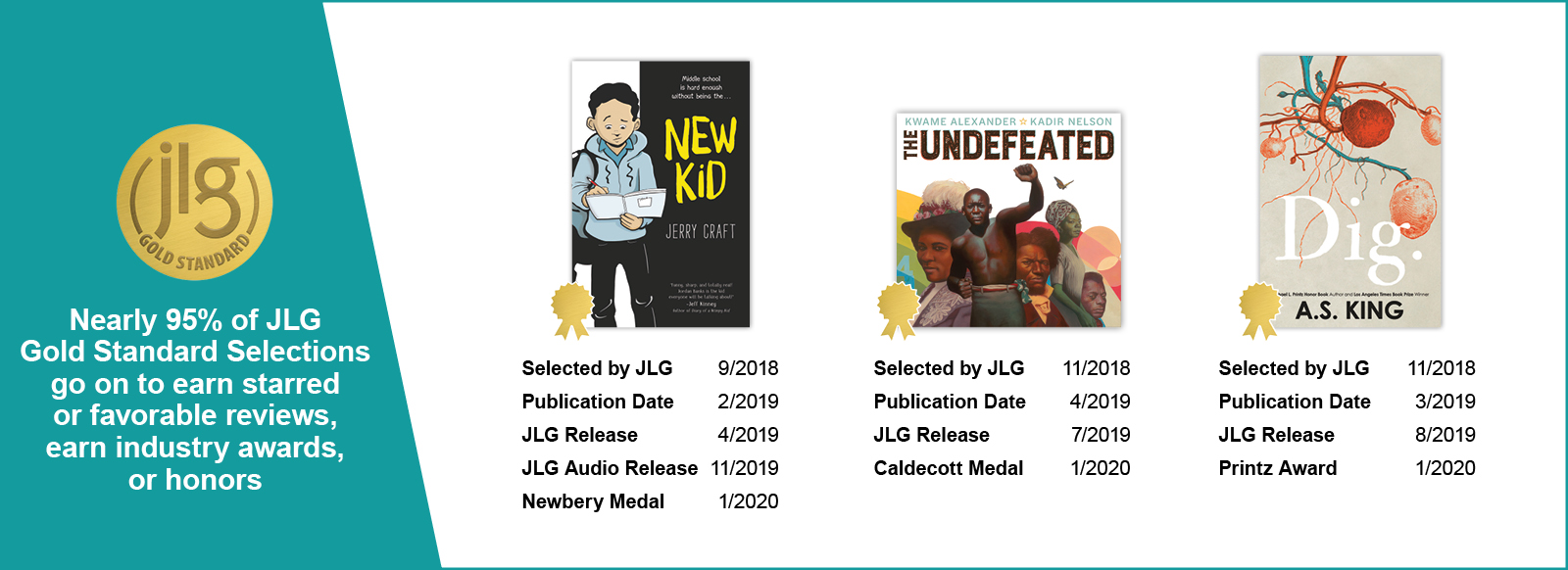 JLG Selections - Award Winning Books